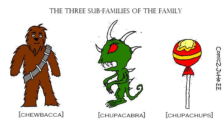 Chu_family